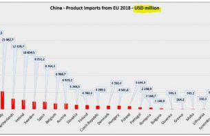 china product import