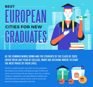 Sofia best european cities for new graduates