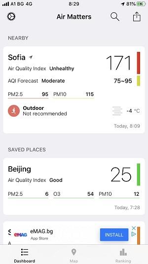 Мръсен въздух в София компрес