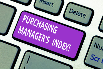 Purchasing Manager Index China