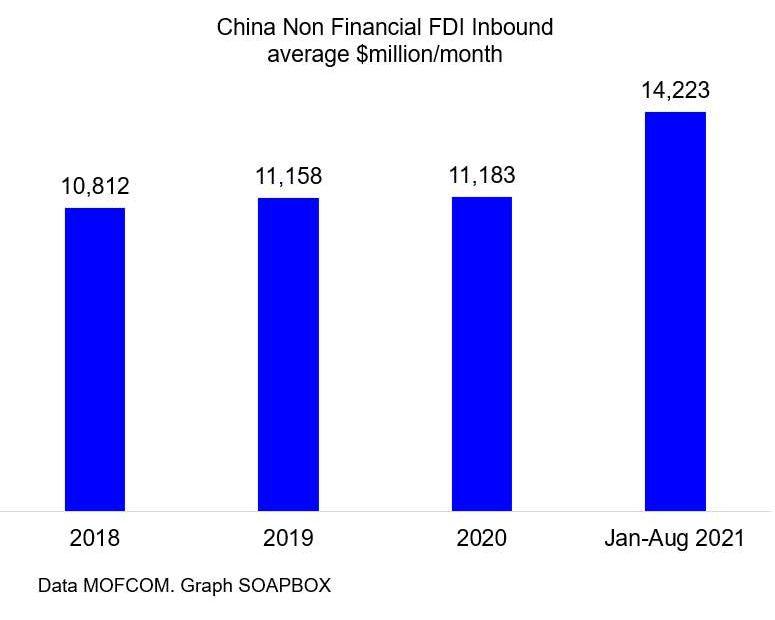 ПЧИ в Китай 2021